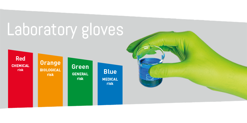 SHIELD Scientific manufacturer of latex and nitrile gloves : SHIELD